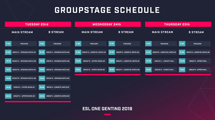 ESL One Genting 2018 format and schedule released 2