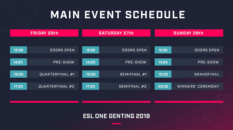 ESL One Genting 2018 format and schedule released