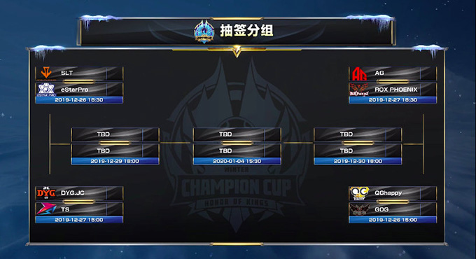 2019 Honor of Kings Winter Champion Cup Knockout Stage Bracket