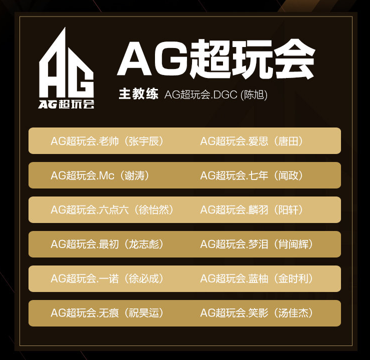 AG Super Play King Pro League Spring 2020 Roster