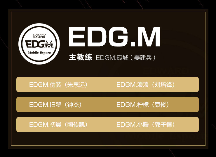 EDGM King Pro League Spring 2020 Roster