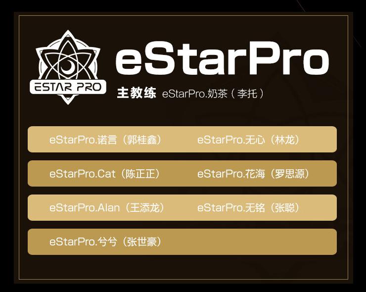 eStar Pro King Pro League Spring 2020 Roster