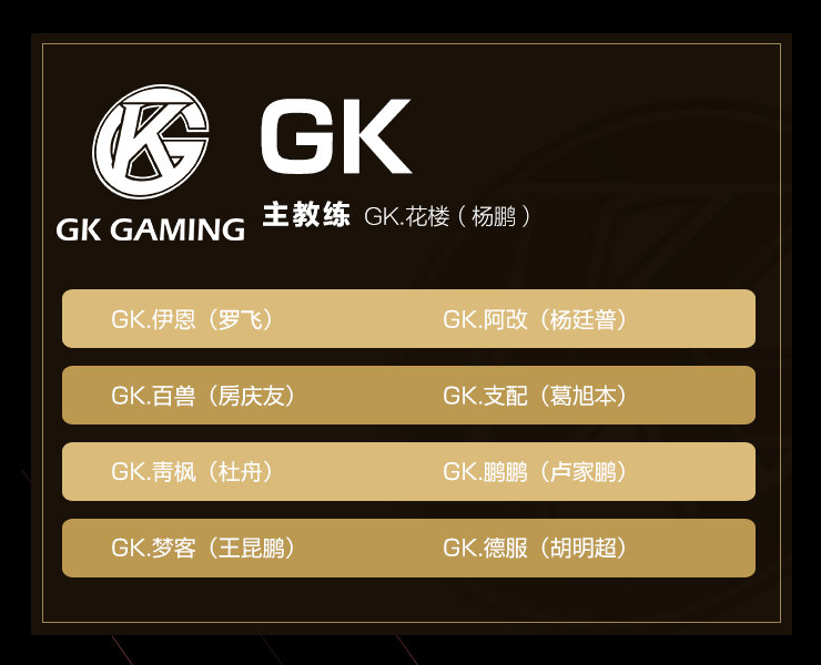 GK Gaming King Pro League Spring 2020 Roster