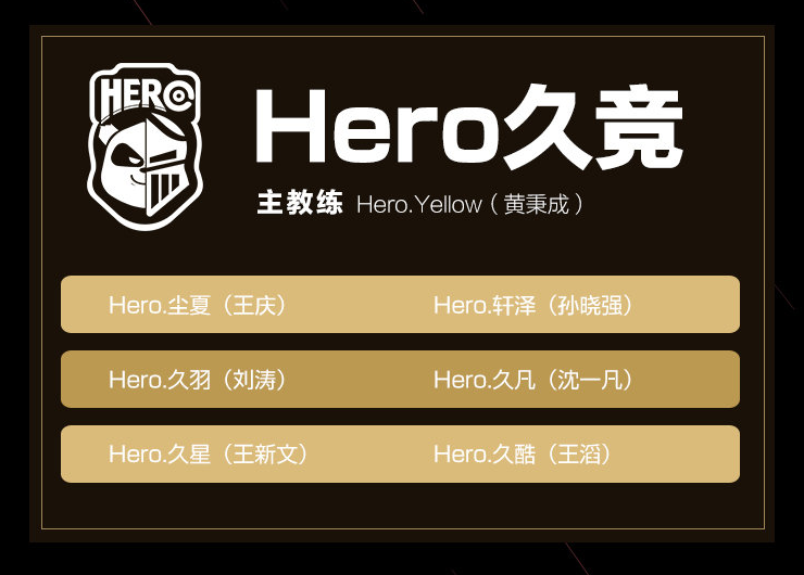 Hero JiuJ King Pro League Spring 2020 Roster