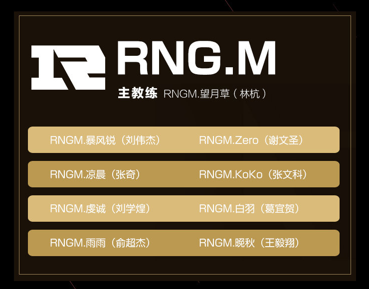 RNGM King Pro League Spring 2020 Roster