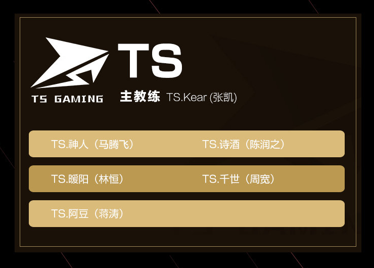 TS Gaming King Pro League Spring 2020 Roster