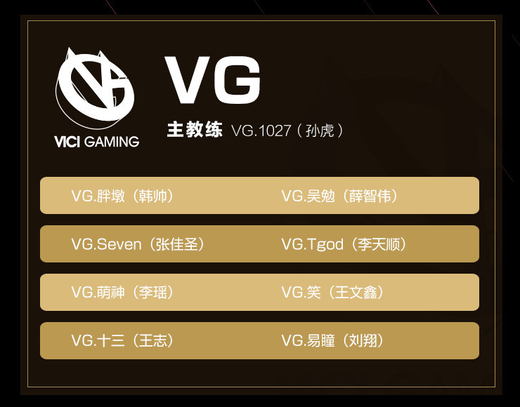 Vici Gaming King Pro League Spring 2020 Roster