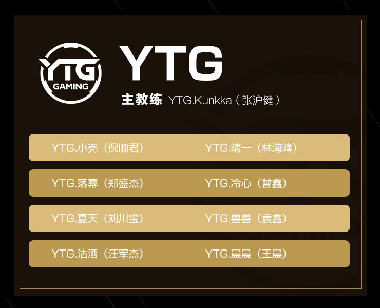 YTG King Pro League Spring 2020 Roster