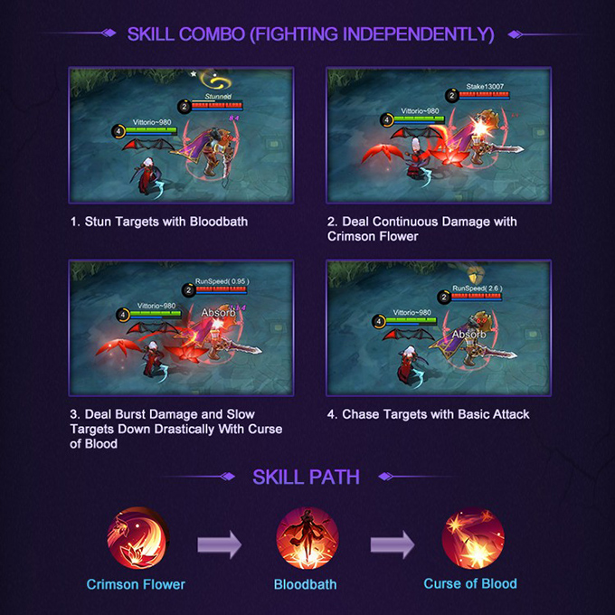 Mobile Legends: Bang Bang Hero Academy Carmilla - Skill Combo Fighting Independently