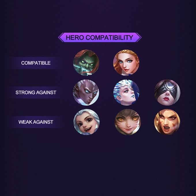 Mobile Legends: Bang Bang Hero Academy Carmilla - Hero Compatibility