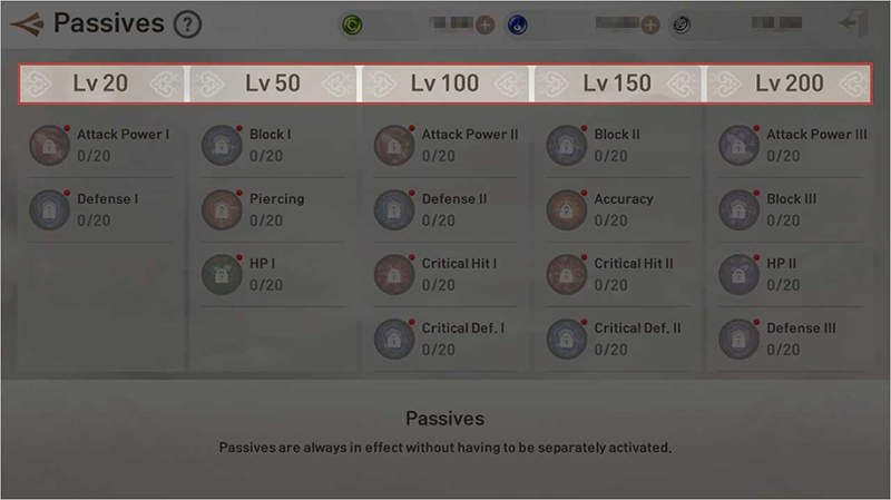 New passives are available upon reaching specified character levels. The passives menu unlocks at Lv. 20. Specific passives can be learned upon reaching Levels 50, 100, 150, and 200.