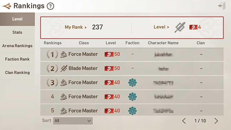The highest levels will be displayed first. Characters that reached the level first will be placed above others of the same level