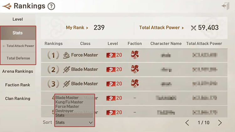 The character that reached the stat value first will be placed above others with the same stat values