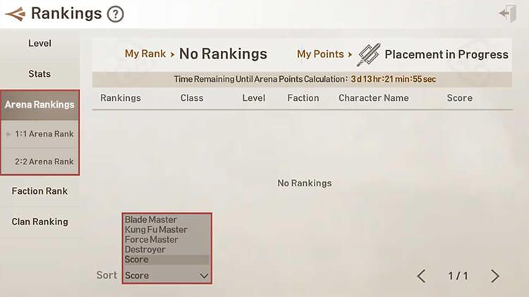 The character that reached the score first will be placed above others with the same score