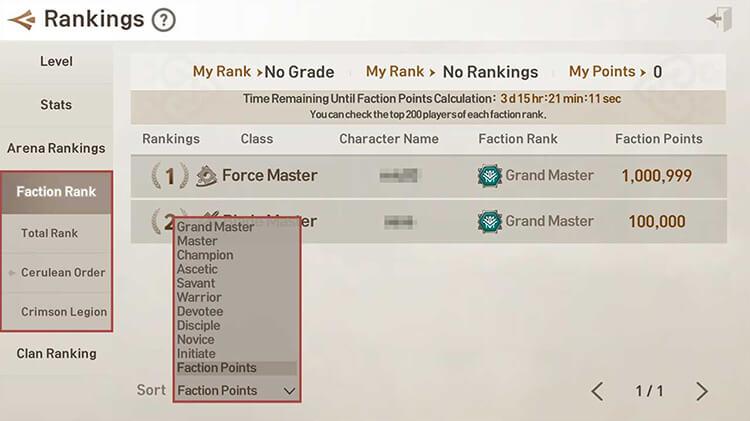 Faction Rankings