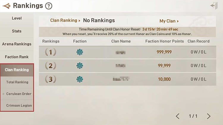 Clan Rankings