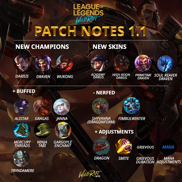 League of Legends: Wild Rift Patch 1.1 Notes