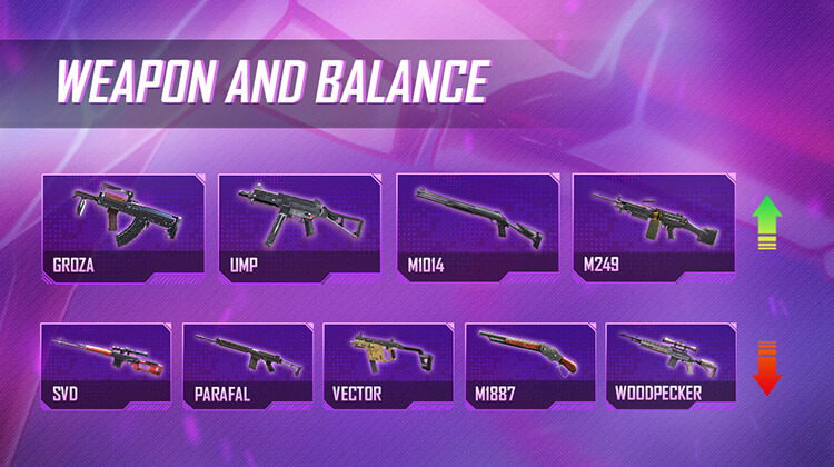 Weapon and Balance