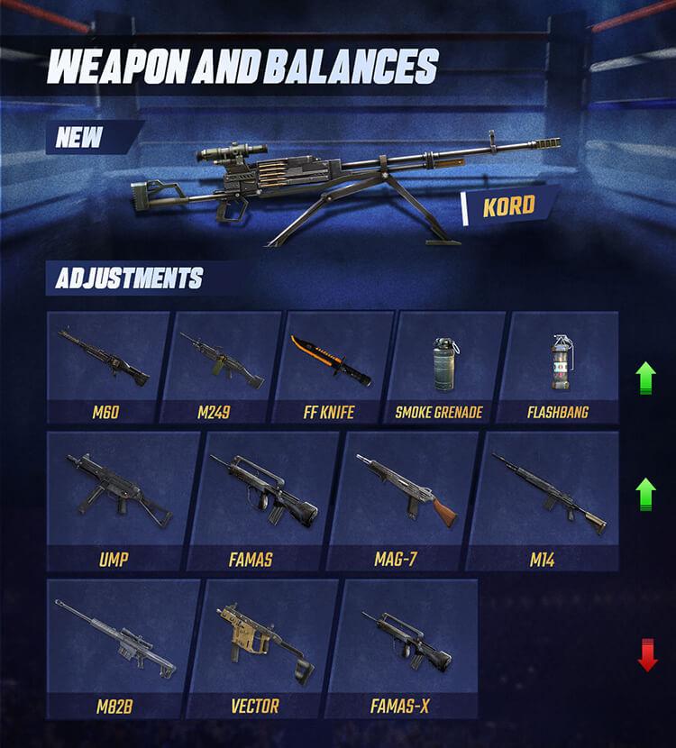 Weapon and Balances