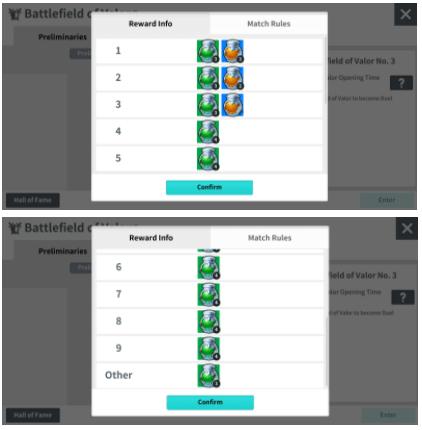 Preliminaries Rank Rewards