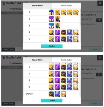 Finals Rank Rewards