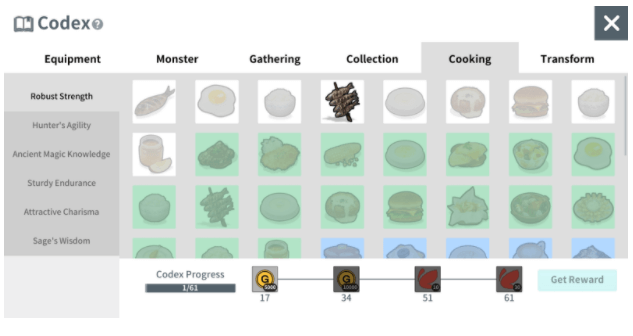 Complete the Codex through various Crafting, Gathering, Arena, and Dungeon activities