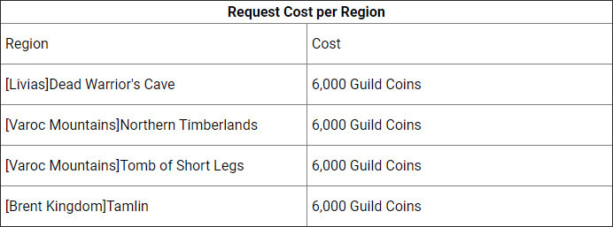Participation Cost