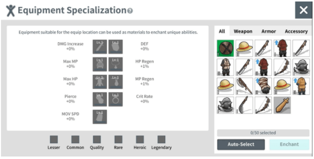 Unlike Equipment Modification, unique abilities enchanted through Specialization is kept even if the equipment is switched