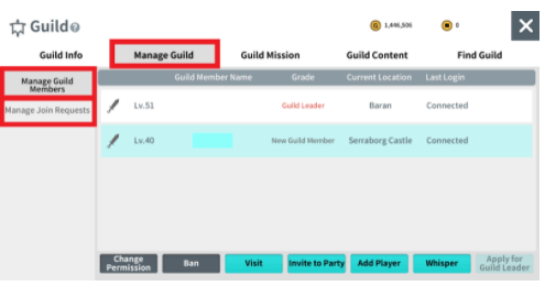 The Guild Leader and Vice Guild Leader manages guild members as a whole, and can invite other adventurers to the guild and manage applicants