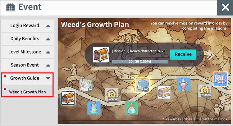 Weed's Growth Plan