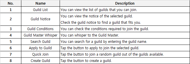 Join a Guild