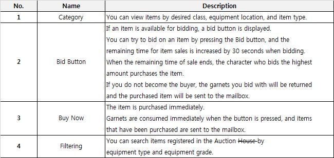 World Auction