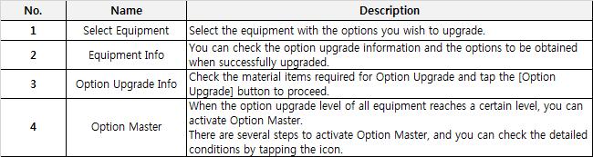 Option Upgrade