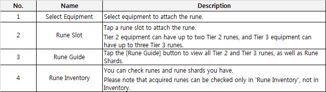 Rune Equip