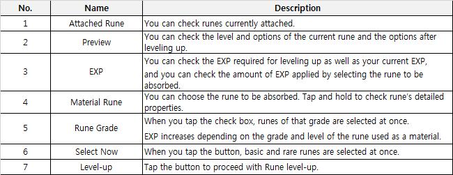 Rune Level-up