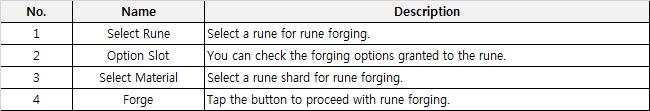 Rune Forging