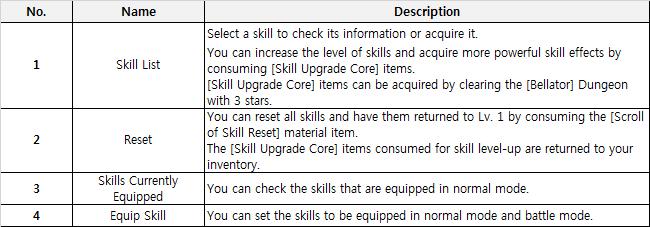 Character Skill