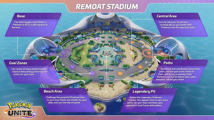 Remoat Stadium